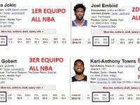 NBA Elige Los Mejores Jugadores Por Posiciones … Temporada Regular 2018 – 2019 … NO, El Que Juega Para Sus Numeros Nacido En New Jersey NO Esta.!!!
