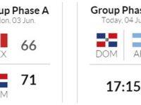 Seleccion Nacional … FIBA AMERICAS Pre-Mundial U16 … Dominicana Tendra Que Batallar vs Argentina Esta Tarde.!!!