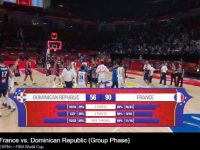 Seleccion Nacional De Baloncesto … Apabullada Ante Una Potencia … FRANCIA … FIBA World Cup, CHINA 2019.!!!