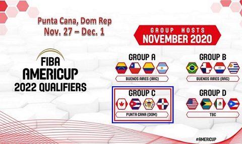 Seleccion Nacional de Baloncesto de La Republica Dominicana … Brillara En Punta Cana.!!!