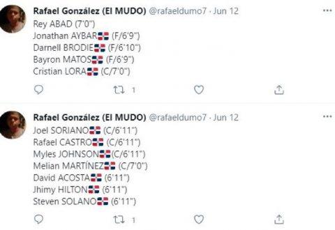 SELECCION NACIONAL … Rafael Gonzalez .. Continua Actualizandonos Con Futuros Jugadores.!!!