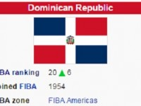 Republica Dominicana…FIBA Rankings.!!!