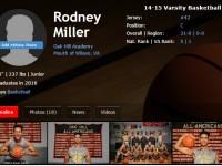 El Dominicano Rodney Miller, En El Camino A La NBA.!!!