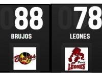 Juan Coronado Y Los Brujos De Guayama Hacia La Cima Basket Puerto Rico.!!!