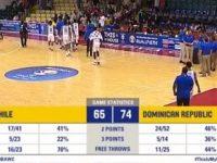 Seleccion Nacional … Derrota Chile En Chile … FIBA Americas Pre – Mundial 2019.!!